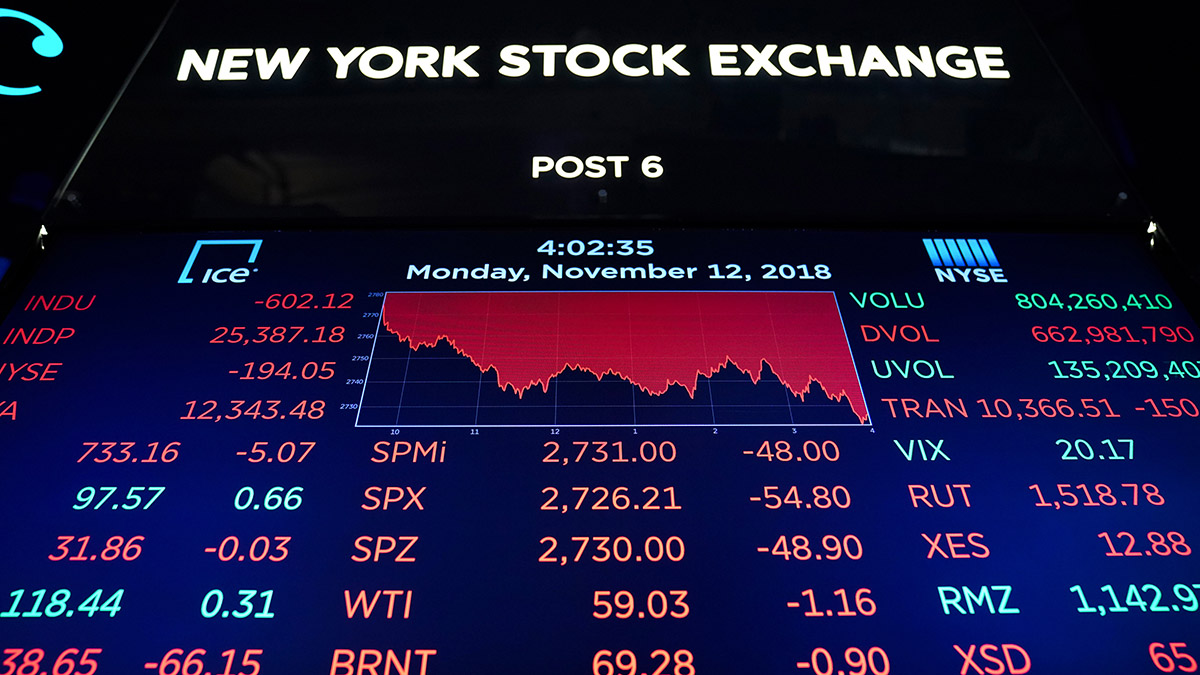 US stocks Mixed; Industrial Average Was Down